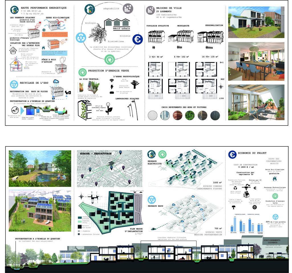 Récif Urbain – Projet « Dessine-moi une maison en ville » – Ingénierie Brest